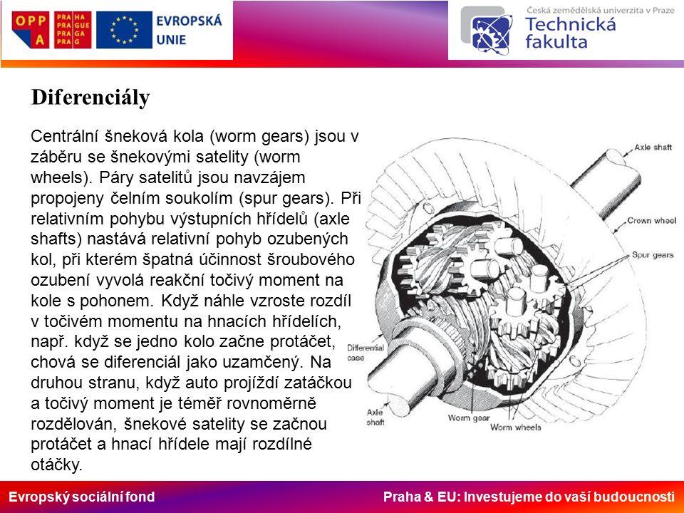 Evropský sociální fond Praha & EU: Investujeme do vaší budoucnosti Centrální šneková kola (worm gears) jsou v záběru se šnekovými satelity (worm wheels).