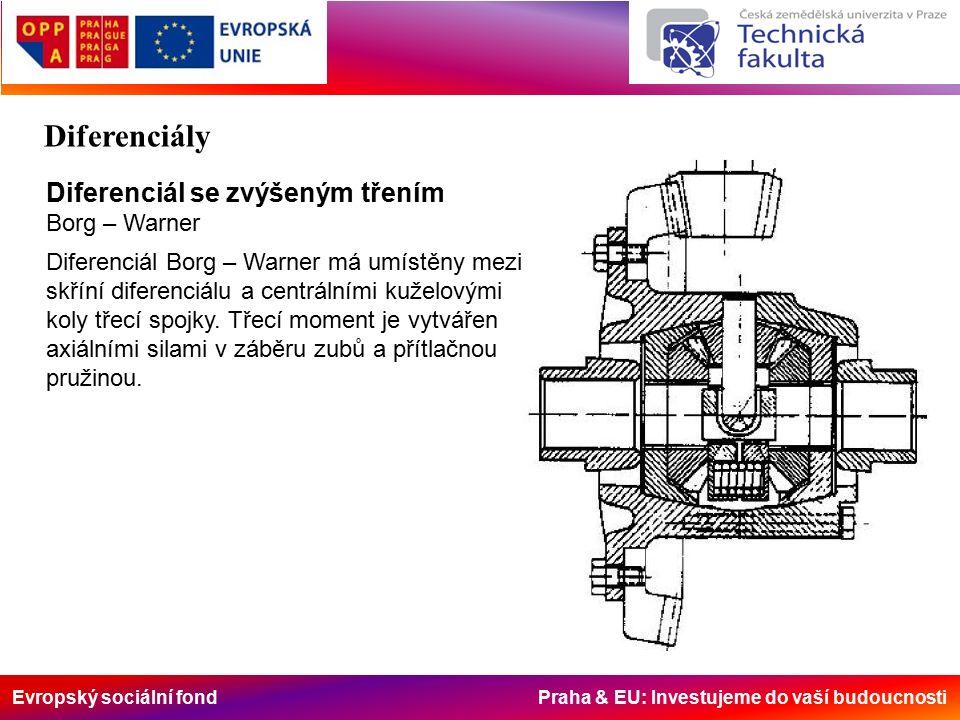Evropský sociální fond Praha & EU: Investujeme do vaší budoucnosti Diferenciál se zvýšeným třením Borg – Warner Diferenciál Borg – Warner má umístěny mezi skříní diferenciálu a centrálními kuželovými koly třecí spojky.