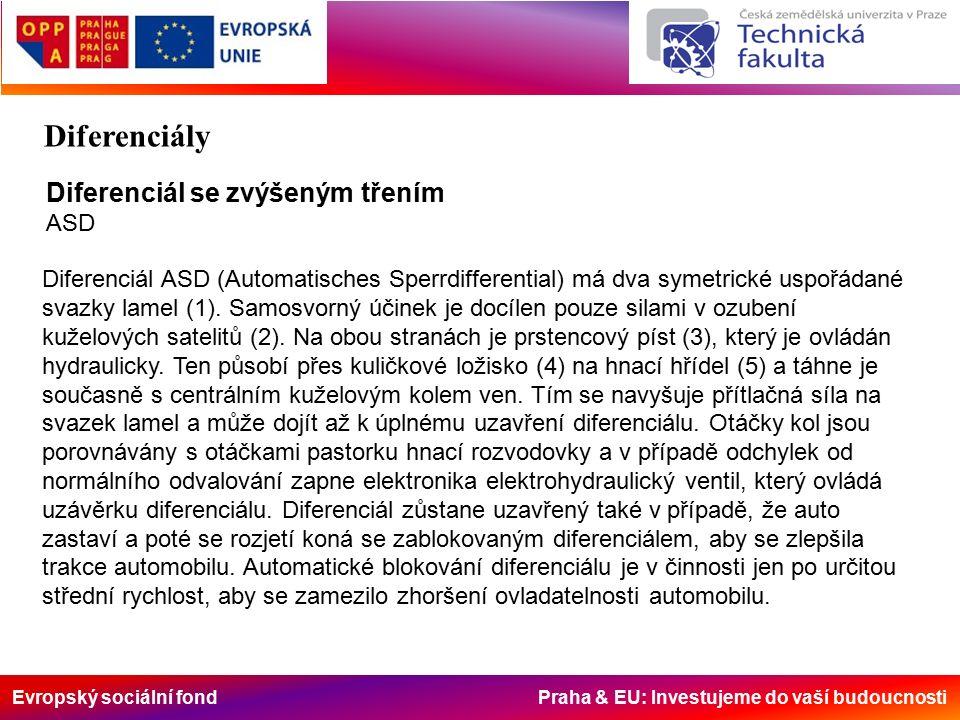 Evropský sociální fond Praha & EU: Investujeme do vaší budoucnosti Diferenciál se zvýšeným třením ASD Diferenciál ASD (Automatisches Sperrdifferential) má dva symetrické uspořádané svazky lamel (1).