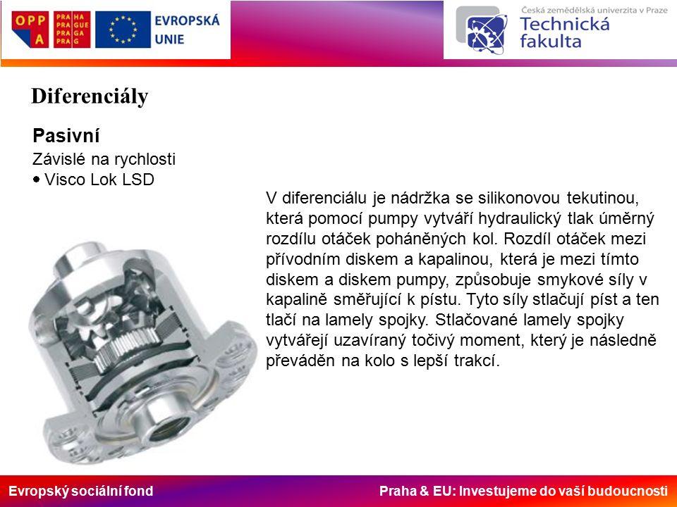 Evropský sociální fond Praha & EU: Investujeme do vaší budoucnosti Pasivní Závislé na rychlosti  Visco Lok LSD V diferenciálu je nádržka se silikonovou tekutinou, která pomocí pumpy vytváří hydraulický tlak úměrný rozdílu otáček poháněných kol.
