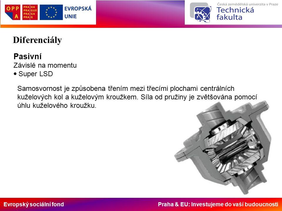 Evropský sociální fond Praha & EU: Investujeme do vaší budoucnosti Pasivní Závislé na momentu  Super LSD Samosvornost je způsobena třením mezi třecími plochami centrálních kuželových kol a kuželovým kroužkem.