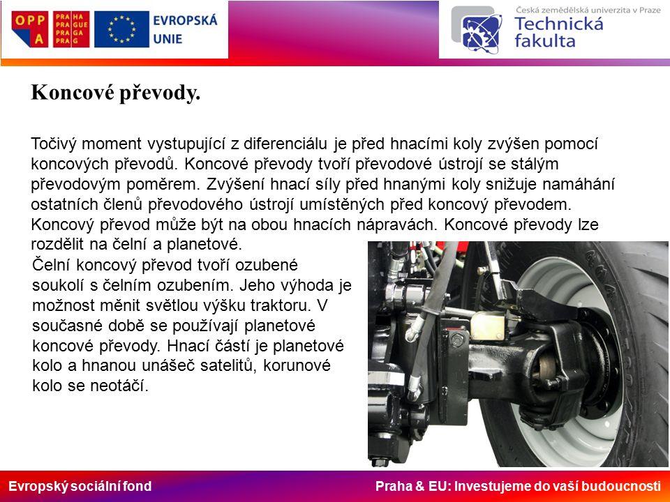 Evropský sociální fond Praha & EU: Investujeme do vaší budoucnosti Koncové převody.