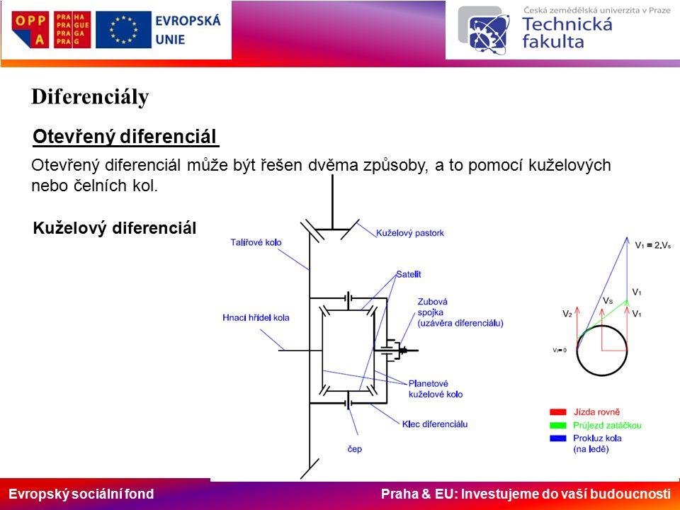Evropský sociální fond Praha & EU: Investujeme do vaší budoucnosti Diferenciály Otevřený diferenciál Otevřený diferenciál může být řešen dvěma způsoby, a to pomocí kuželových nebo čelních kol.