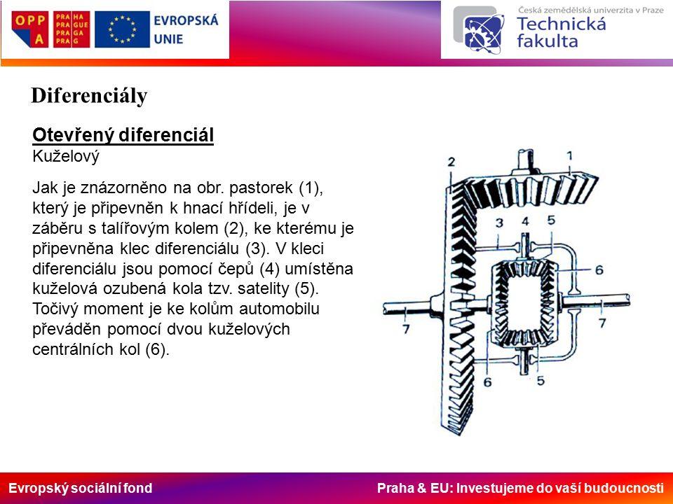 Evropský sociální fond Praha & EU: Investujeme do vaší budoucnosti Diferenciály Otevřený diferenciál Kuželový Jak je znázorněno na obr.
