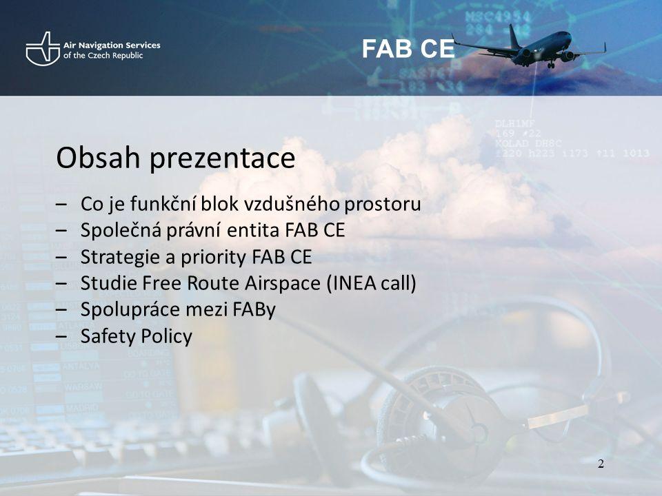 FAB CE Obsah prezentace –Co je funkční blok vzdušného prostoru –Společná právní entita FAB CE –Strategie a priority FAB CE –Studie Free Route Airspace