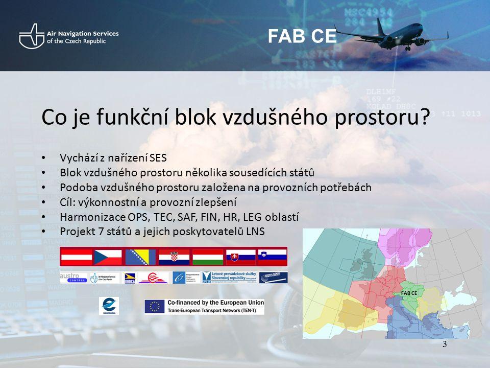 FAB CE Co je funkční blok vzdušného prostoru? Vychází z nařízení SES Blok vzdušného prostoru několika sousedících států Podoba vzdušného prostoru zalo