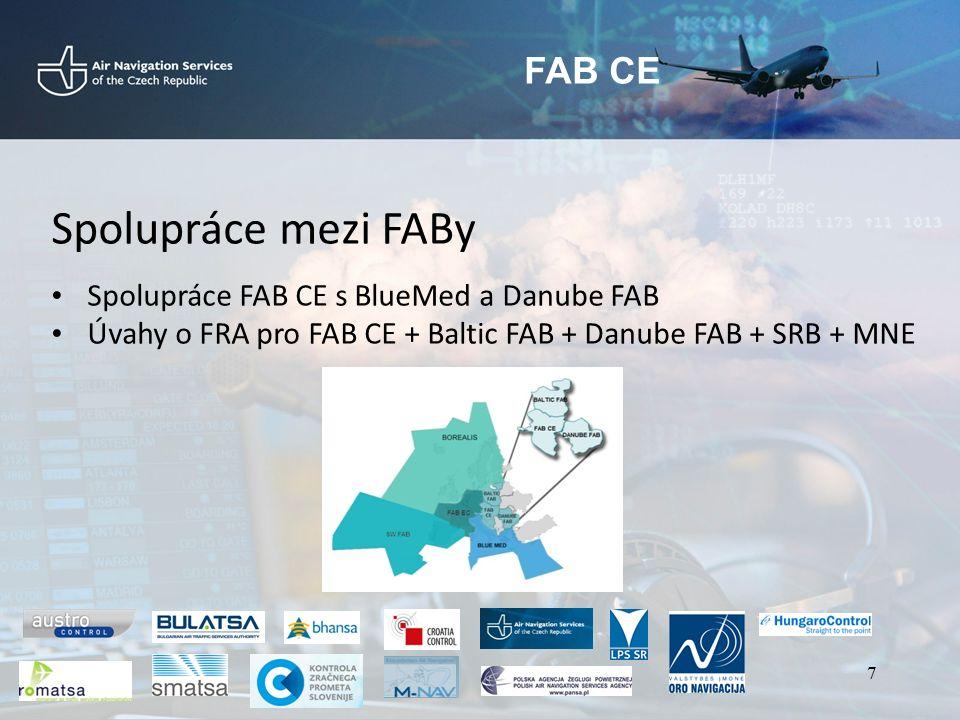 FAB CE Spolupráce mezi FABy Spolupráce FAB CE s BlueMed a Danube FAB Úvahy o FRA pro FAB CE + Baltic FAB + Danube FAB + SRB + MNE 7
