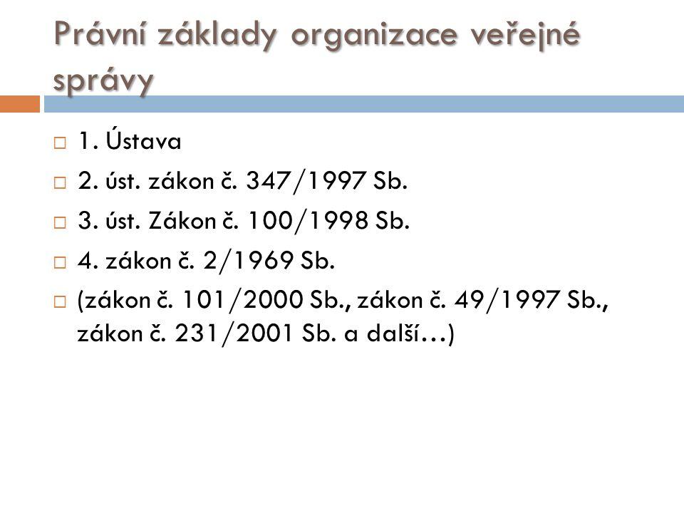 Právní základy organizace veřejné správy  1. Ústava  2.
