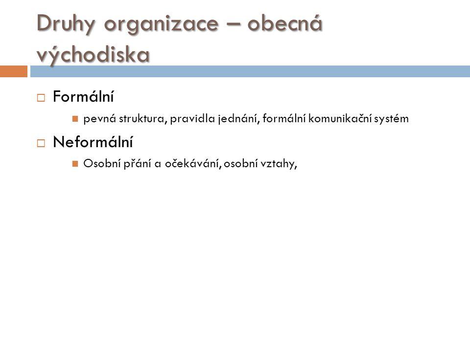 Druhy organizace – obecná východiska  Formální pevná struktura, pravidla jednání, formální komunikační systém  Neformální Osobní přání a očekávání, osobní vztahy,