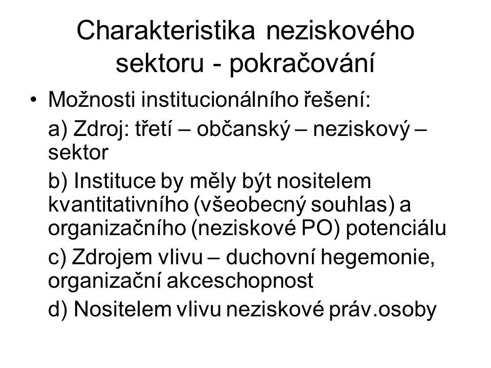 Charakteristika neziskového sektoru - pokračování Možnosti institucionálního řešení: a) Zdroj: třetí – občanský – neziskový – sektor b) Instituce by měly být nositelem kvantitativního (všeobecný souhlas) a organizačního (neziskové PO) potenciálu c) Zdrojem vlivu – duchovní hegemonie, organizační akceschopnost d) Nositelem vlivu neziskové práv.osoby