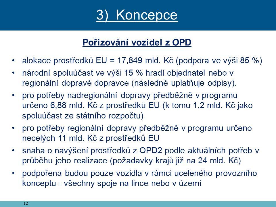 12 Pořizování vozidel z OPD alokace prostředků EU = 17,849 mld.