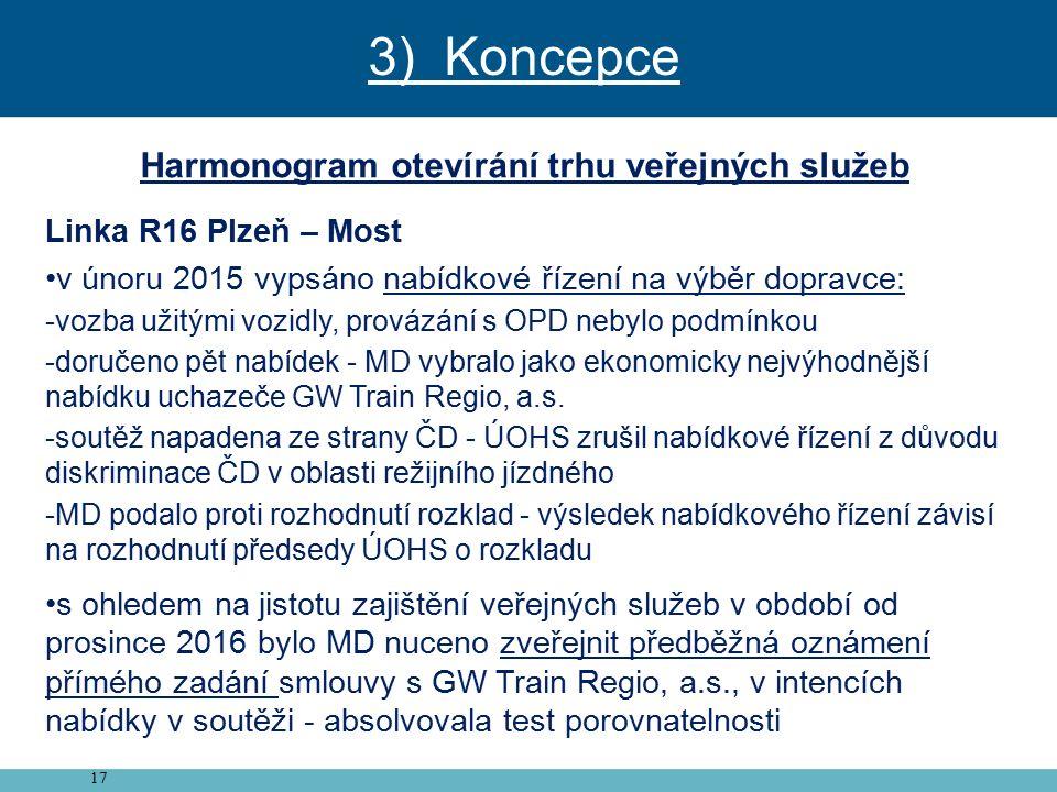 17 Harmonogram otevírání trhu veřejných služeb Linka R16 Plzeň – Most v únoru 2015 vypsáno nabídkové řízení na výběr dopravce: -vozba užitými vozidly, provázání s OPD nebylo podmínkou -doručeno pět nabídek - MD vybralo jako ekonomicky nejvýhodnější nabídku uchazeče GW Train Regio, a.s.