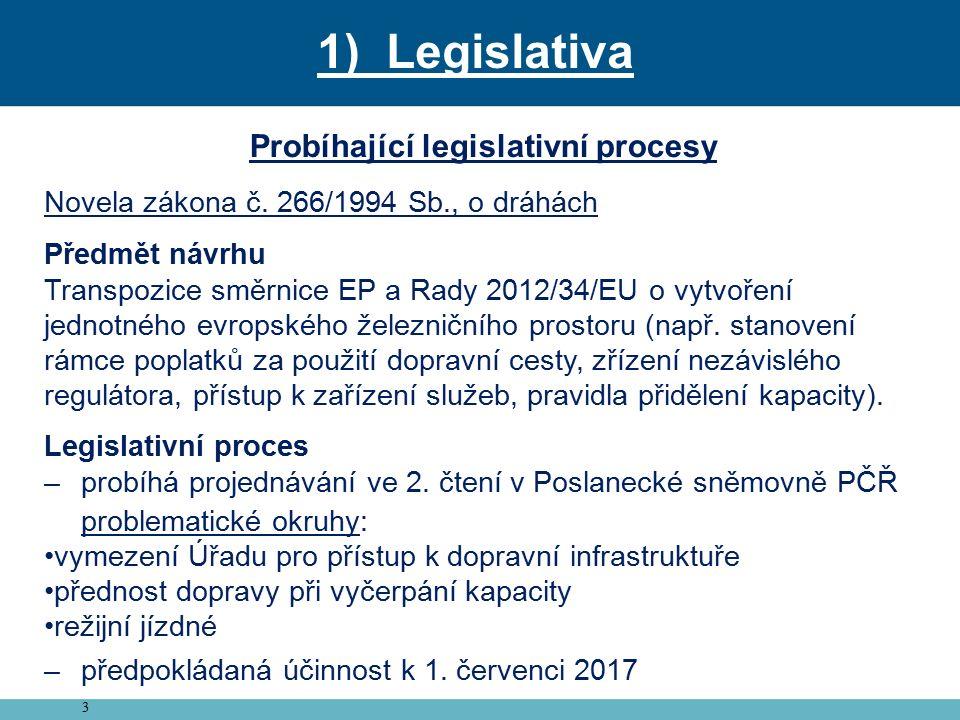 3 Probíhající legislativní procesy Novela zákona č.