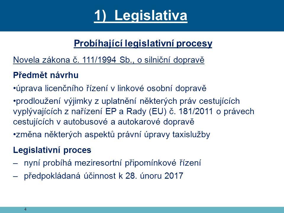 4 Probíhající legislativní procesy Novela zákona č.