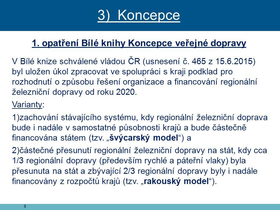 8 1. opatření Bílé knihy Koncepce veřejné dopravy V Bílé knize schválené vládou ČR (usnesení č.