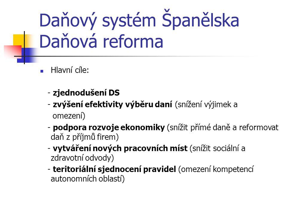 Daňový systém Španělska Daňová reforma Hlavní cíle: - zjednodušení DS - zvýšení efektivity výběru daní (snížení výjimek a omezení) - podpora rozvoje e