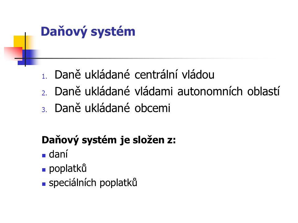 Daňový systém 1. Daně ukládané centrální vládou 2. Daně ukládané vládami autonomních oblastí 3. Daně ukládané obcemi Daňový systém je složen z: daní p