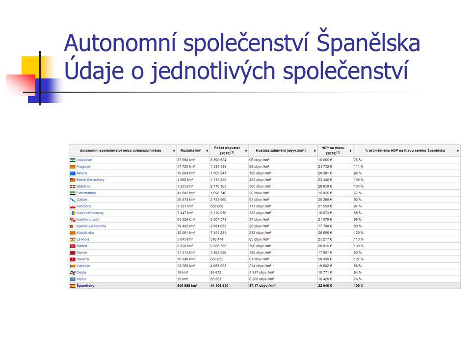 Autonomní společenství Španělska Údaje o jednotlivých společenství