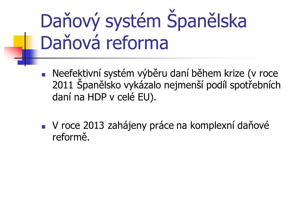 Daňový systém Španělska Daňová reforma Hlavní cíle: - zjednodušení DS - zvýšení efektivity výběru daní (snížení výjimek a omezení) - podpora rozvoje ekonomiky (snížit přímé daně a reformovat daň z příjmů firem) - vytváření nových pracovních míst (snížit sociální a zdravotní odvody) - teritoriální sjednocení pravidel (omezení kompetencí autonomních oblastí)