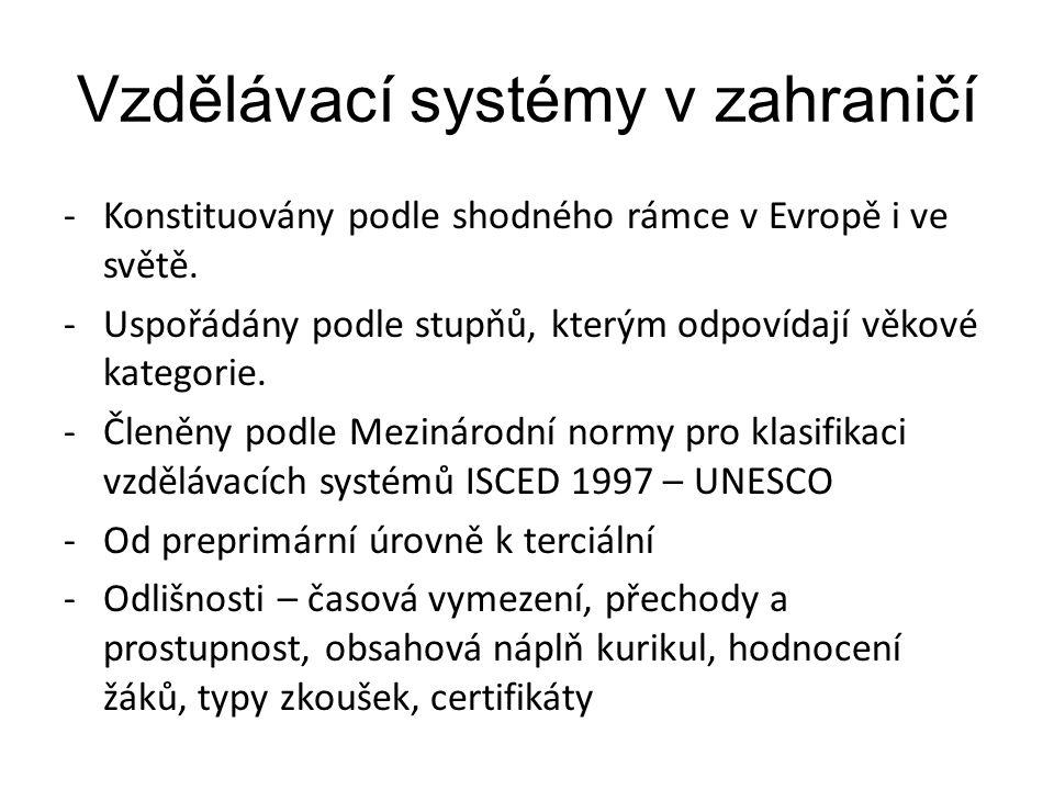 Vzdělávací systémy v zahraničí -Konstituovány podle shodného rámce v Evropě i ve světě.