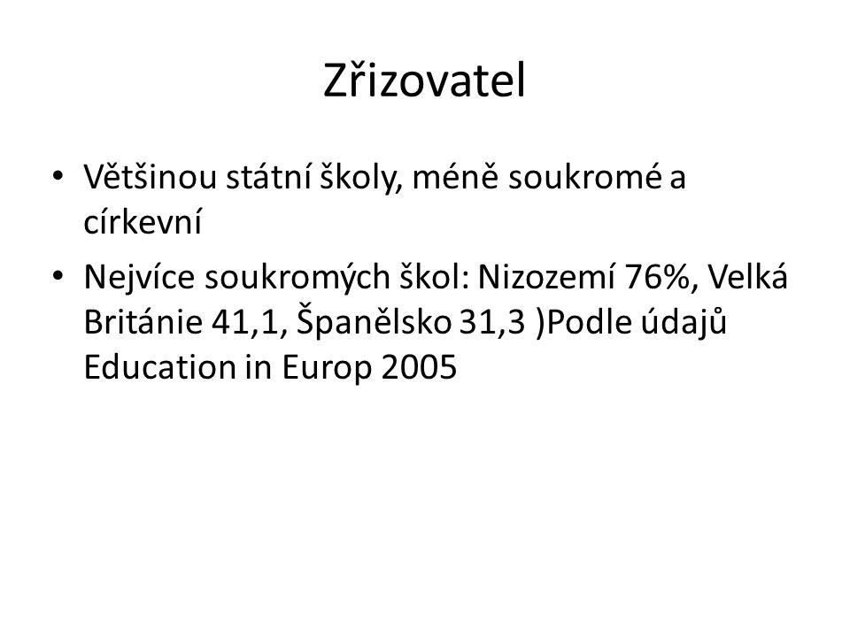 Zřizovatel Většinou státní školy, méně soukromé a církevní Nejvíce soukromých škol: Nizozemí 76%, Velká Británie 41,1, Španělsko 31,3 )Podle údajů Education in Europ 2005