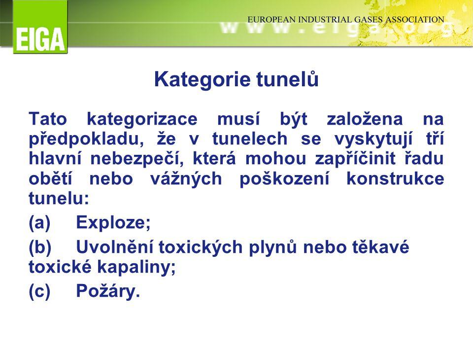 Kategorie tunelů Tato kategorizace musí být založena na předpokladu, že v tunelech se vyskytují tří hlavní nebezpečí, která mohou zapříčinit řadu obětí nebo vážných poškození konstrukce tunelu: (a)Exploze; (b)Uvolnění toxických plynů nebo těkavé toxické kapaliny; (c)Požáry.