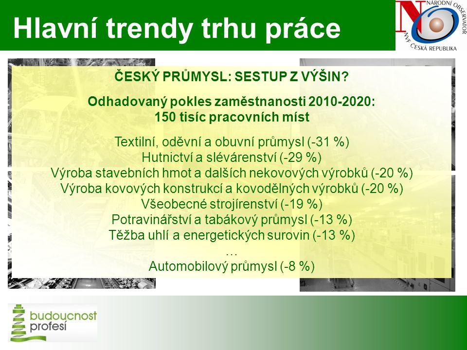 Hlavní trendy trhu práce ČESKÝ PRŮMYSL: SESTUP Z VÝŠIN.