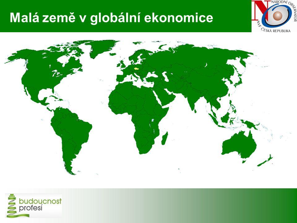 Malá země v globální ekonomice