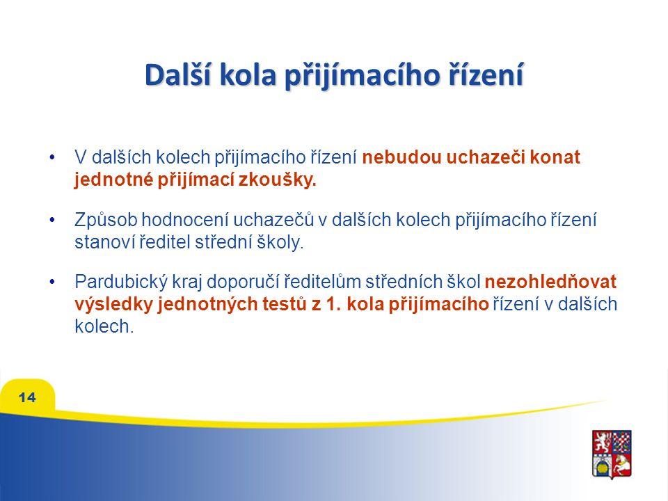 Další kola přijímacího řízení V dalších kolech přijímacího řízení nebudou uchazeči konat jednotné přijímací zkoušky.
