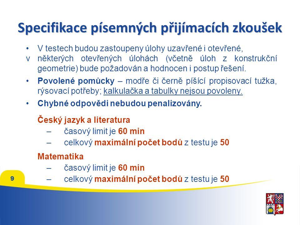 Specifikace písemných přijímacích zkoušek Testování proběhne metodou tužka – papír.