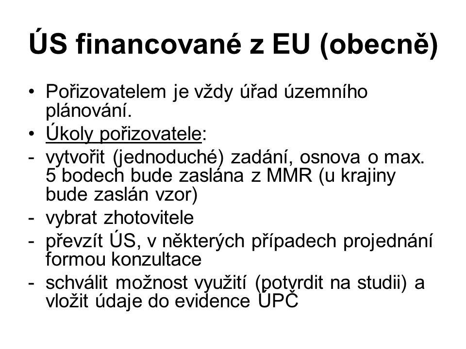 ÚS financované z EU (obecně) Pořizovatelem je vždy úřad územního plánování. Úkoly pořizovatele: -vytvořit (jednoduché) zadání, osnova o max. 5 bodech