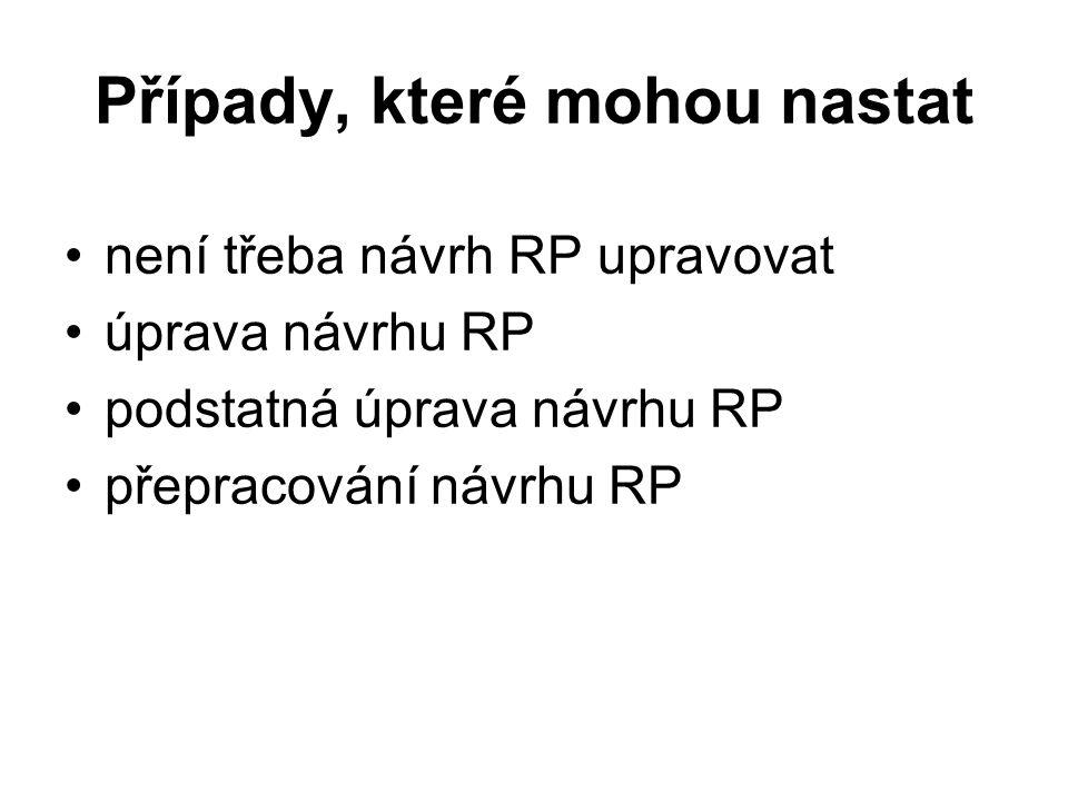 Případy, které mohou nastat není třeba návrh RP upravovat úprava návrhu RP podstatná úprava návrhu RP přepracování návrhu RP