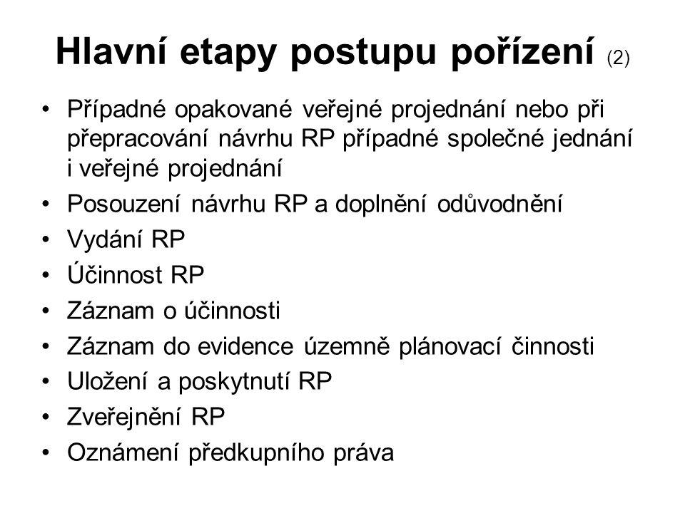 Hlavní etapy postupu pořízení (2) Případné opakované veřejné projednání nebo při přepracování návrhu RP případné společné jednání i veřejné projednání Posouzení návrhu RP a doplnění odůvodnění Vydání RP Účinnost RP Záznam o účinnosti Záznam do evidence územně plánovací činnosti Uložení a poskytnutí RP Zveřejnění RP Oznámení předkupního práva