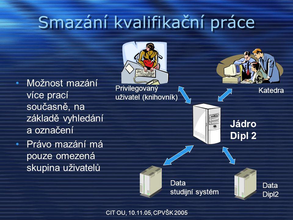 CIT OU, 10.11.05, CPVŠK 2005 Smazání kvalifikační práce Jádro Dipl 2 Data studijní systém Data Dipl2 Privilegovaný uživatel (knihovník) Katedra Možnost mazání více prací současně, na základě vyhledání a označení Právo mazání má pouze omezená skupina uživatelů