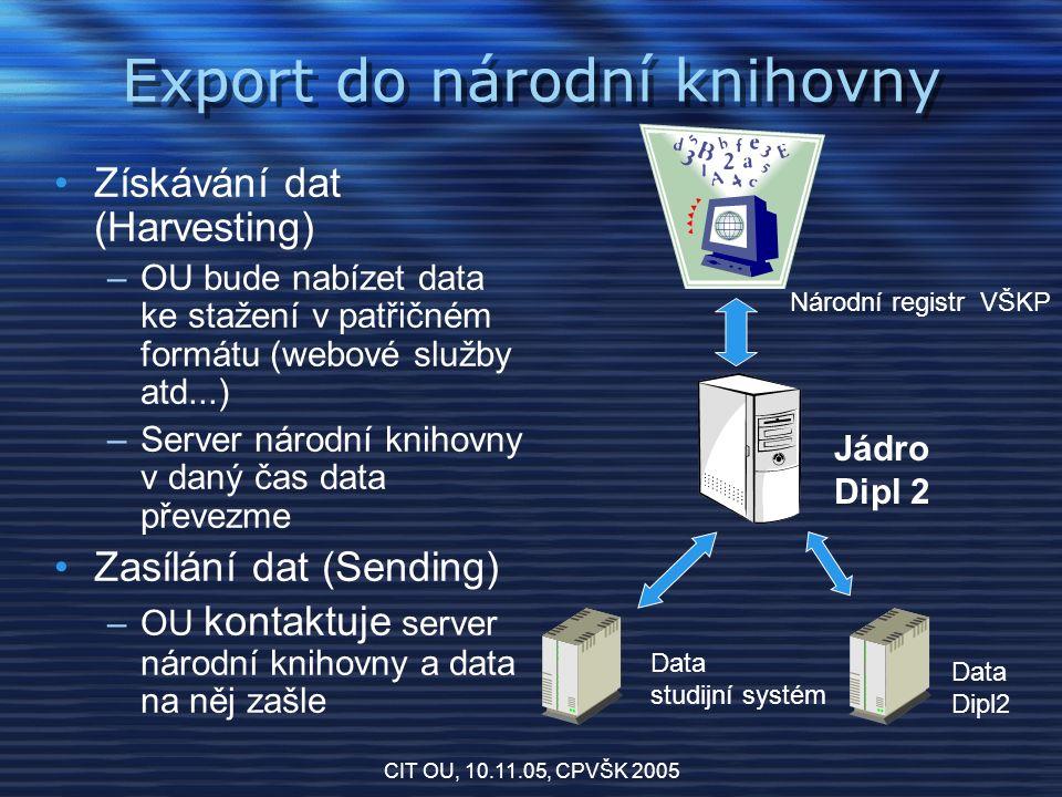 CIT OU, 10.11.05, CPVŠK 2005 Export do národní knihovny Jádro Dipl 2 Data studijní systém Data Dipl2 Národní registr VŠKP Získávání dat (Harvesting) –OU bude nabízet data ke stažení v patřičném formátu (webové služby atd...) –Server národní knihovny v daný čas data převezme Zasílání dat (Sending) –OU kontaktuje server národní knihovny a data na něj zašle