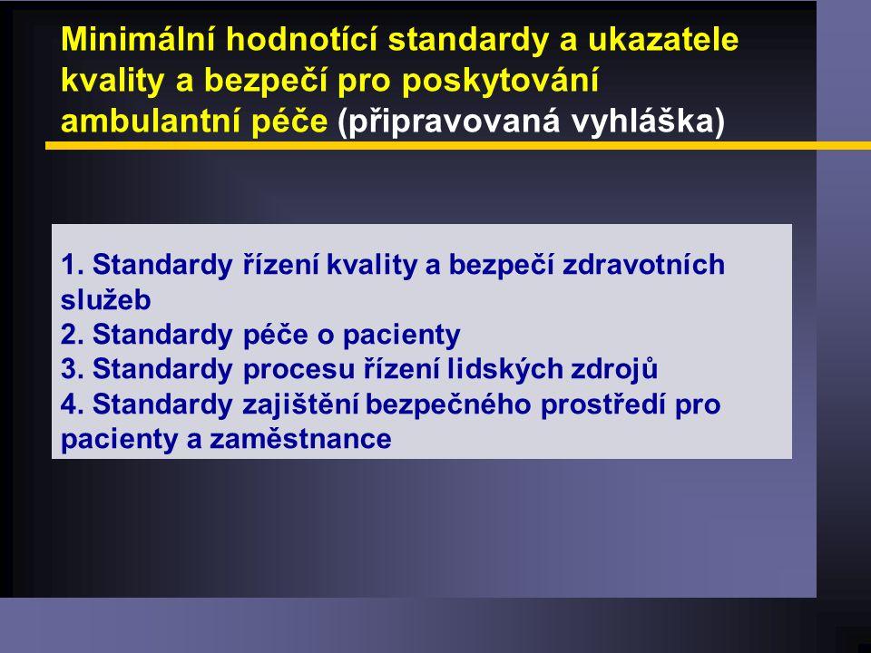 Minimální hodnotící standardy a ukazatele kvality a bezpečí pro poskytování ambulantní péče (připravovaná vyhláška) 1.