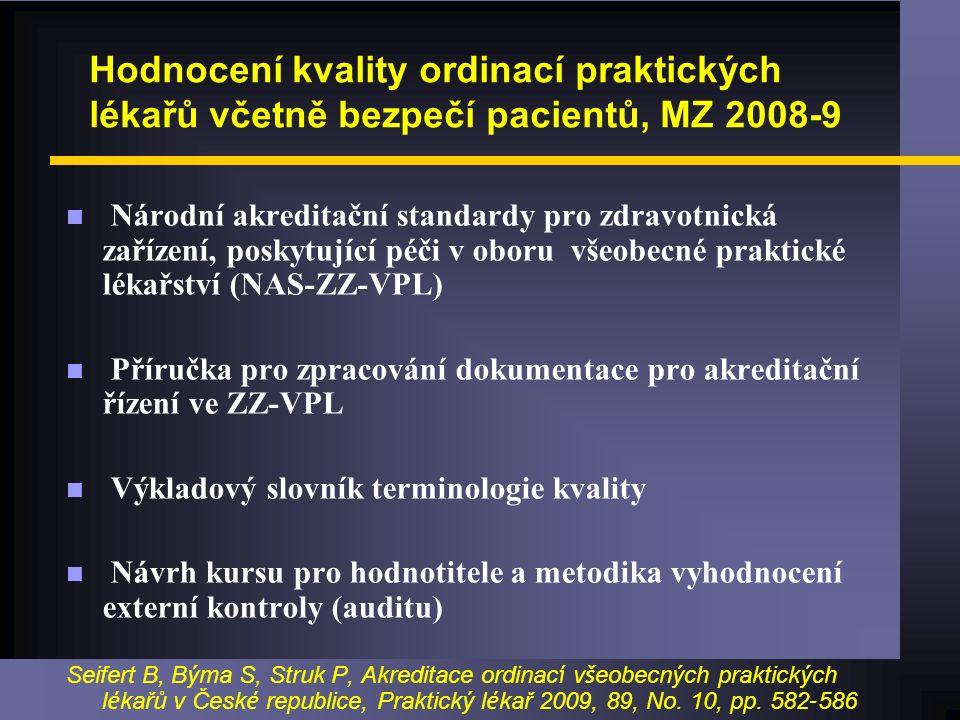 Hodnocení kvality ordinací praktických lékařů včetně bezpečí pacientů, MZ 2008-9 n Národní akreditační standardy pro zdravotnická zařízení, poskytující péči v oboru všeobecné praktické lékařství (NAS-ZZ-VPL) n Příručka pro zpracování dokumentace pro akreditační řízení ve ZZ-VPL n Výkladový slovník terminologie kvality n Návrh kursu pro hodnotitele a metodika vyhodnocení externí kontroly (auditu) Seifert B, Býma S, Struk P, Akreditace ordinac í v š eobecných praktických l é kařů v Česk é republice, Praktický l é kař 2009, 89, No.