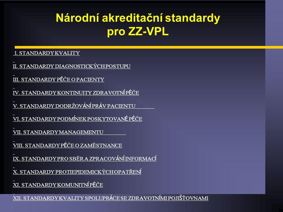 Národní akreditační standardy pro ZZ-VPL I. STANDARDY KVALITY II.