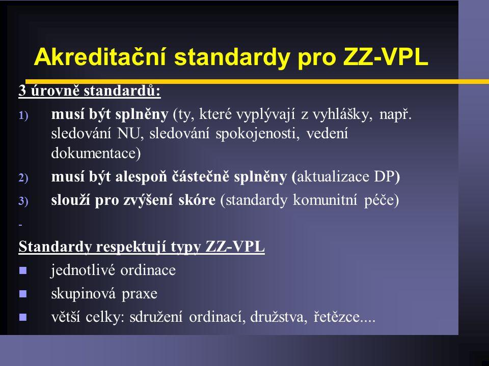 Akreditační standardy pro ZZ-VPL 3 úrovně standardů: 1) musí být splněny (ty, které vyplývají z vyhlášky, např.