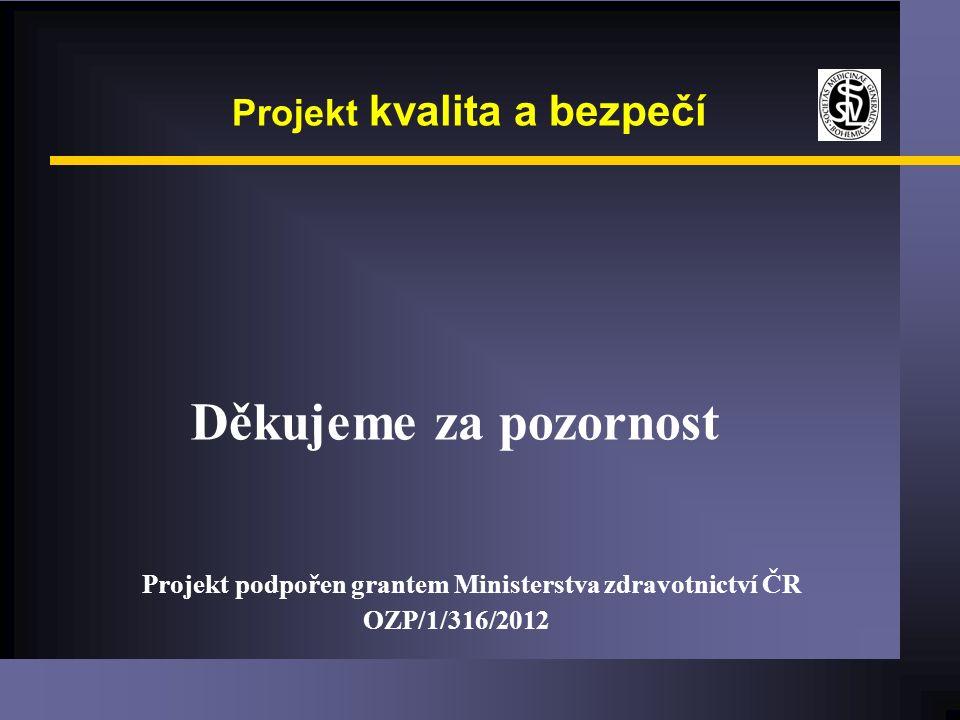 Projekt kvalita a bezpečí Děkujeme za pozornost Projekt podpořen grantem Ministerstva zdravotnictví ČR OZP/1/316/2012