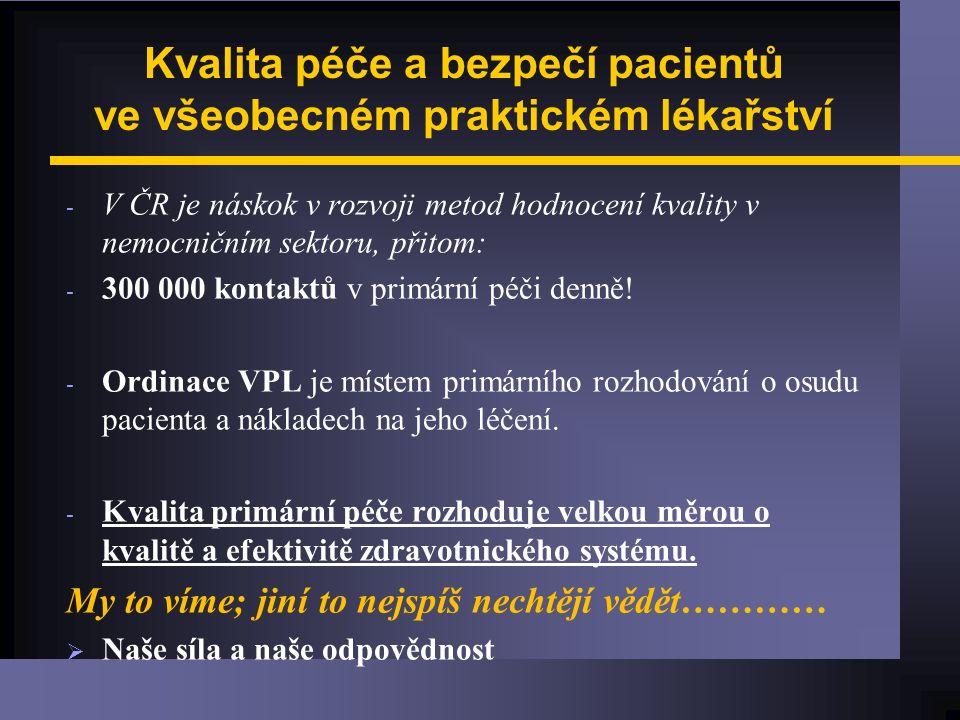 Kvalita péče a bezpečí pacientů ve všeobecném praktickém lékařství - V ČR je náskok v rozvoji metod hodnocení kvality v nemocničním sektoru, přitom: - 300 000 kontaktů v primární péči denně.