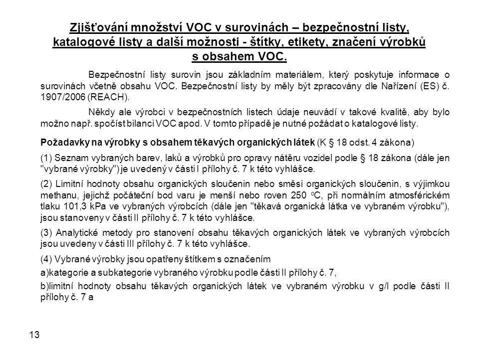 Zjišťování množství VOC v surovinách – bezpečnostní listy, katalogové listy a další možnosti - štítky, etikety, značení výrobků s obsahem VOC.