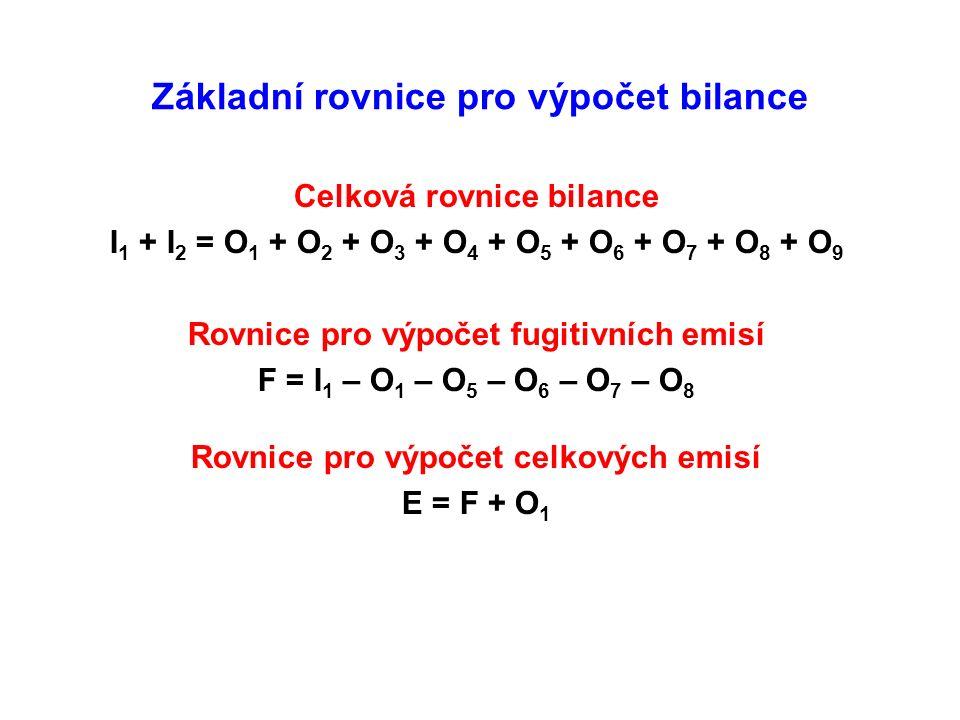 Základní rovnice pro výpočet bilance Celková rovnice bilance I 1 + I 2 = O 1 + O 2 + O 3 + O 4 + O 5 + O 6 + O 7 + O 8 + O 9 Rovnice pro výpočet fugitivních emisí F = I 1 – O 1 – O 5 – O 6 – O 7 – O 8 Rovnice pro výpočet celkových emisí E = F + O 1