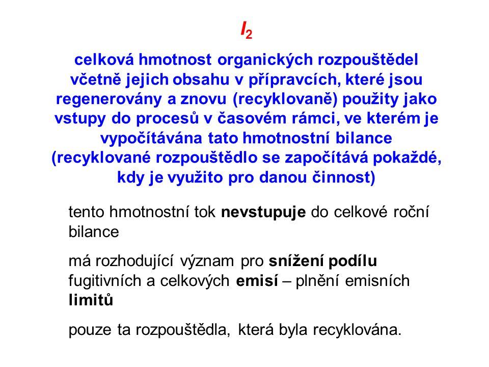 I 2 celková hmotnost organických rozpouštědel včetně jejich obsahu v přípravcích, které jsou regenerovány a znovu (recyklovaně) použity jako vstupy do procesů v časovém rámci, ve kterém je vypočítávána tato hmotnostní bilance (recyklované rozpouštědlo se započítává pokaždé, kdy je využito pro danou činnost) tento hmotnostní tok nevstupuje do celkové roční bilance má rozhodující význam pro snížení podílu fugitivních a celkových emisí – plnění emisních limitů pouze ta rozpouštědla, která byla recyklována.