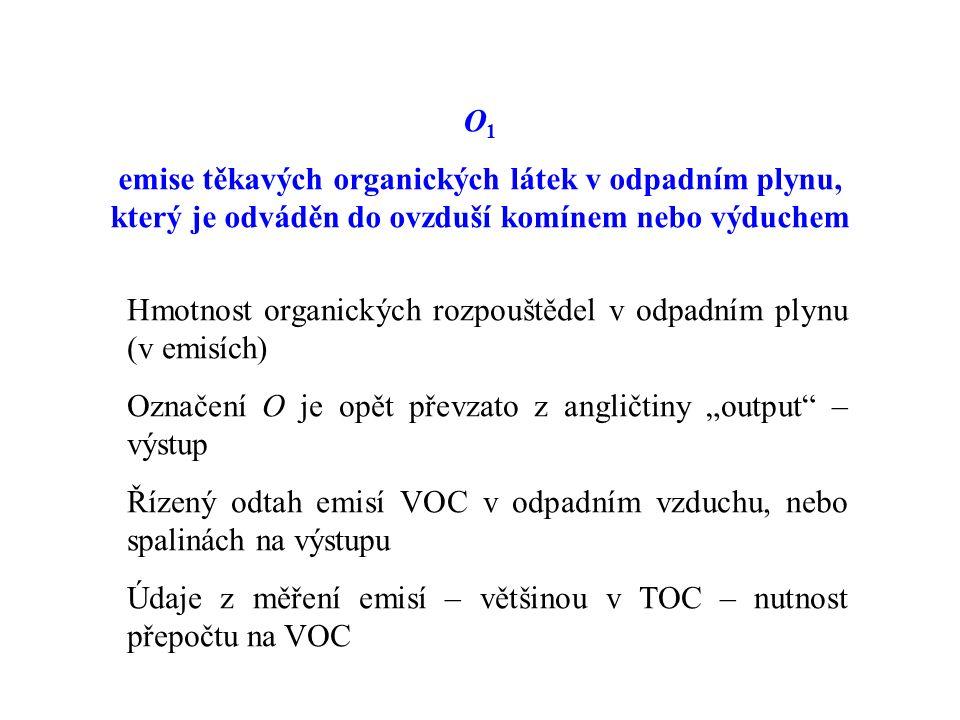 """O 1 emise těkavých organických látek v odpadním plynu, který je odváděn do ovzduší komínem nebo výduchem Hmotnost organických rozpouštědel v odpadním plynu (v emisích) Označení O je opět převzato z angličtiny """"output – výstup Řízený odtah emisí VOC v odpadním vzduchu, nebo spalinách na výstupu Údaje z měření emisí – většinou v TOC – nutnost přepočtu na VOC"""