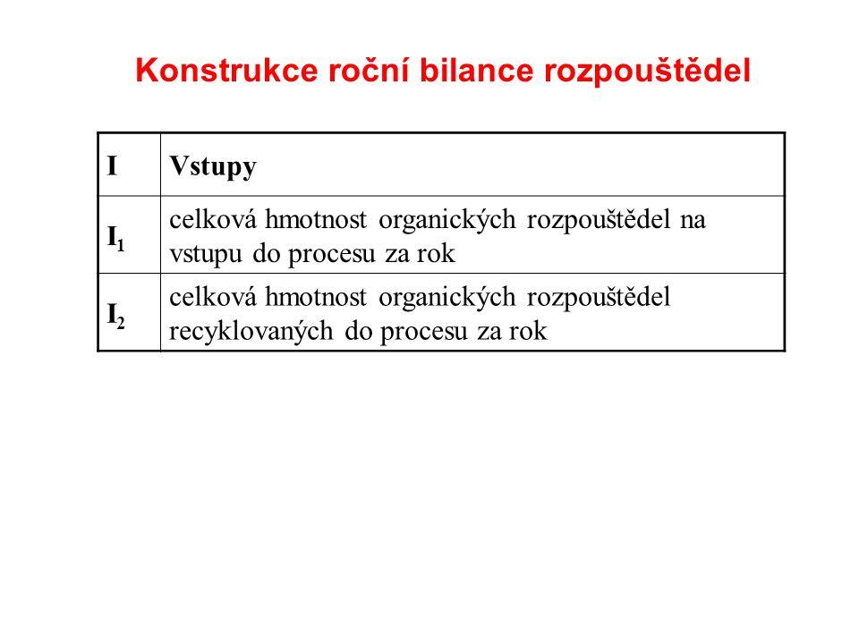 Konstrukce roční bilance rozpouštědel IVstupy I1I1 celková hmotnost organických rozpouštědel na vstupu do procesu za rok I2I2 celková hmotnost organických rozpouštědel recyklovaných do procesu za rok