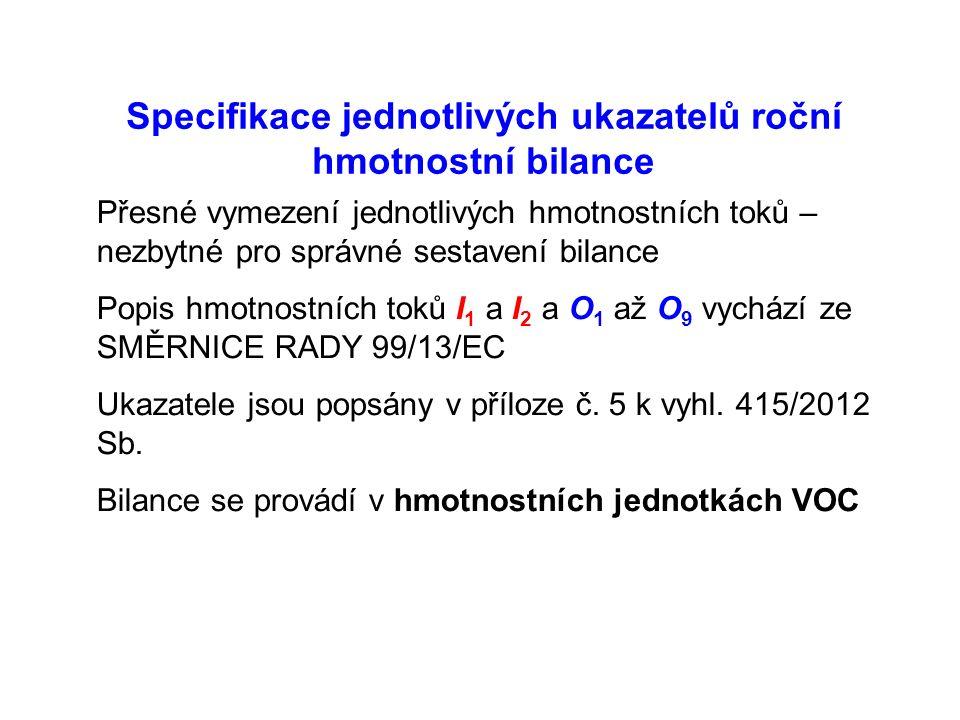 Vstupující látka s obsahem VOC Spotřeba za rokpodíl VOC ve vstupechhmot.
