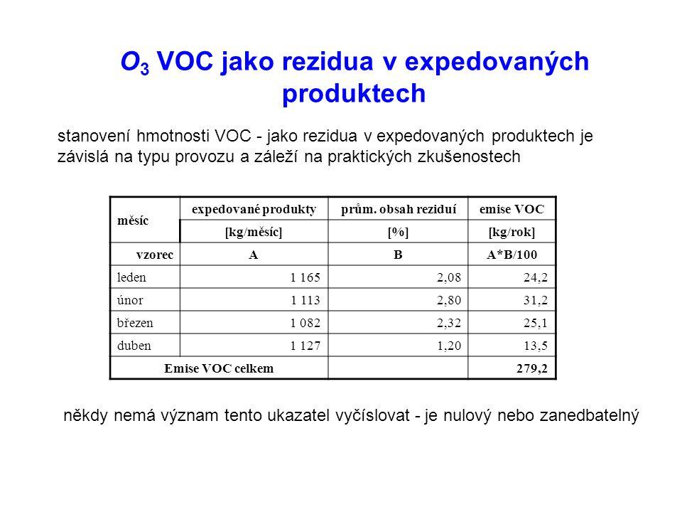 O 3 VOC jako rezidua v expedovaných produktech měsíc expedované produktyprům.