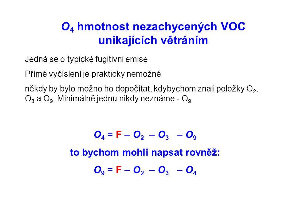 O 4 hmotnost nezachycených VOC unikajících větráním Jedná se o typické fugitivní emise Přímé vyčíslení je prakticky nemožné někdy by bylo možno ho dopočítat, kdybychom znali položky O 2, O 3 a O 9.