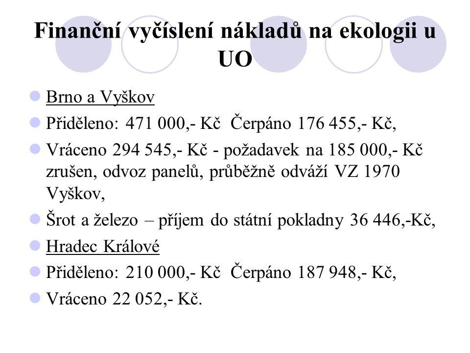 Finanční vyčíslení nákladů na ekologii u UO Brno a Vyškov Přiděleno: 471 000,- Kč Čerpáno 176 455,- Kč, Vráceno 294 545,- Kč - požadavek na 185 000,- Kč zrušen, odvoz panelů, průběžně odváží VZ 1970 Vyškov, Šrot a železo – příjem do státní pokladny 36 446,-Kč, Hradec Králové Přiděleno: 210 000,- Kč Čerpáno 187 948,- Kč, Vráceno 22 052,- Kč.